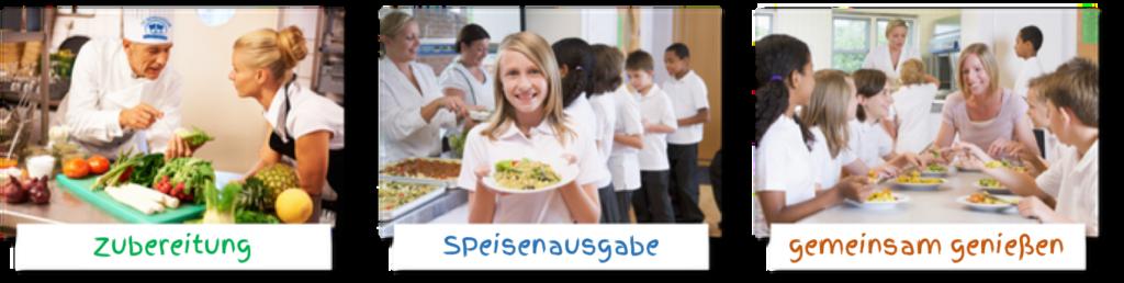 Leistungen Schulessen Grundschulen Oberschulen Berlin